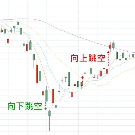 股票用語-名詞