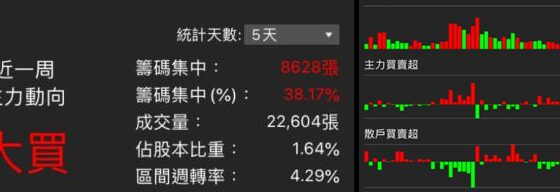 股票用語-買賣