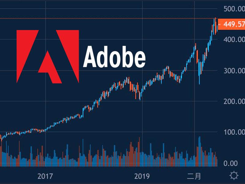Adobe(ADBE)設計界的巨擘!雲端趨勢+智慧財產(知識產權)意識抬頭的受惠股?