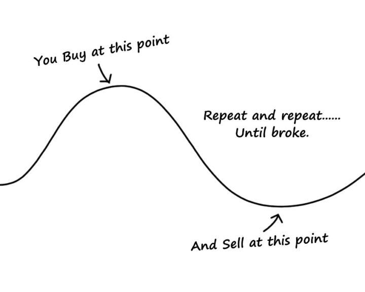 犯下這些錯,賠光光也是剛好而已!5大買賣股票常見錯誤