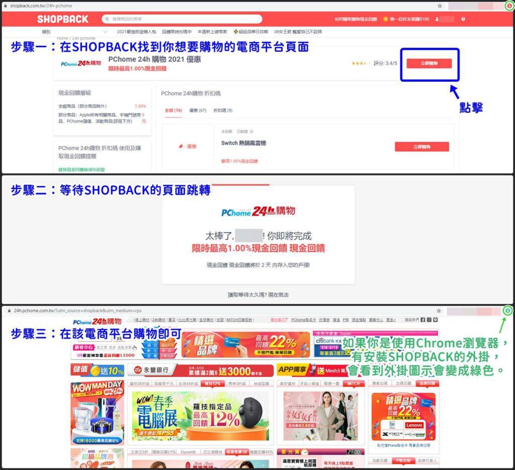 透過SHOPBACK官網連接到該合作平台的官網進行購物